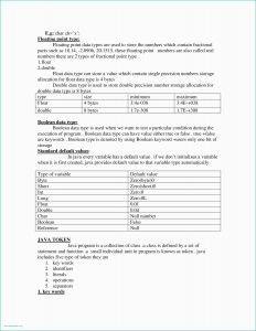 Donation Letter Template - Letter Thanks Tax Donation Letter Template Gallery – Professional