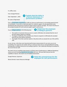 Fmla Denial Letter Template - How to Write Reprimand Letters for Employee Performance