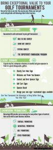 Golf tournament Sponsorship Letter Template - Golf tournament Sponsorship Ideas