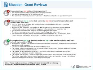 Irb Approval Letter Template - Managing Conflict Of Interest In Nih Peer Review Of Grants and Contracts