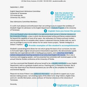Law School Recommendation Letter Template - Academic Re Mendation Letters