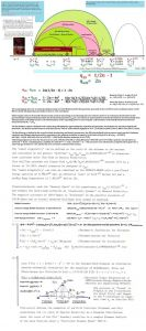 Letter Of Indemnity Template - Indemnity Agreement Template Fresh Seperation Agreement Luxury