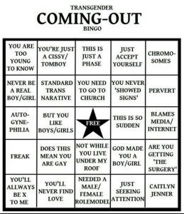 Transgender Coming Out Letter Template - Ing Out Bingo Trans Version