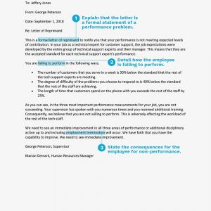 Verbal Warning Letter Template - How to Write Reprimand Letters for Employee Performance